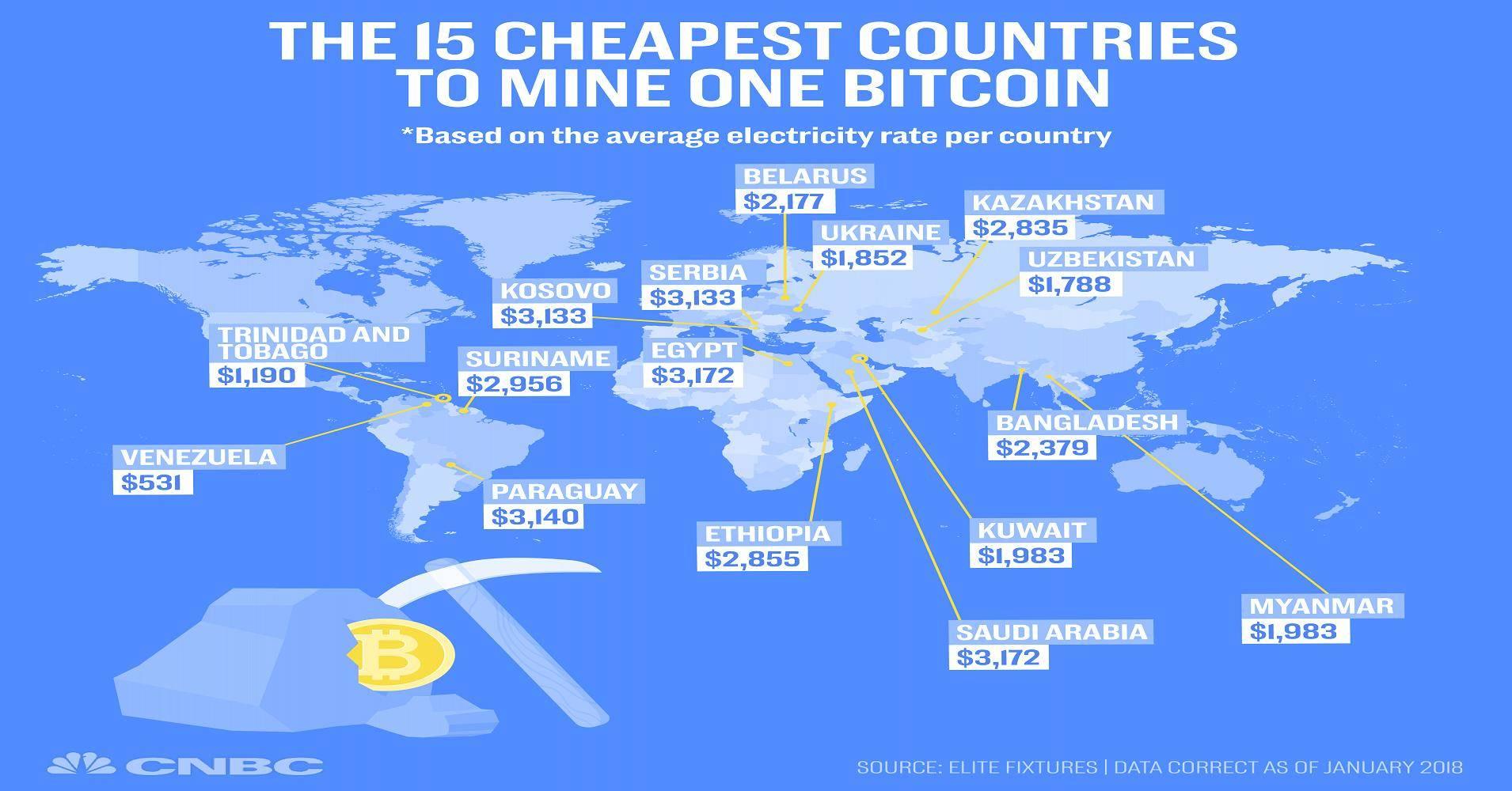 Najnižšie náklady na ťažbu