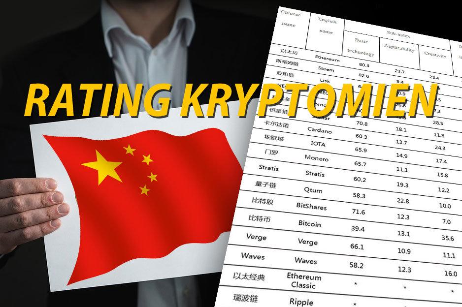 Rating kryptomien - Čína
