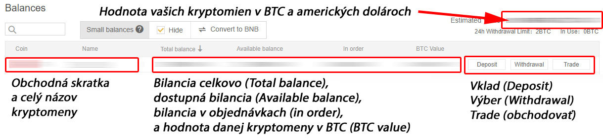 Návod Binance: Bilancia účtu