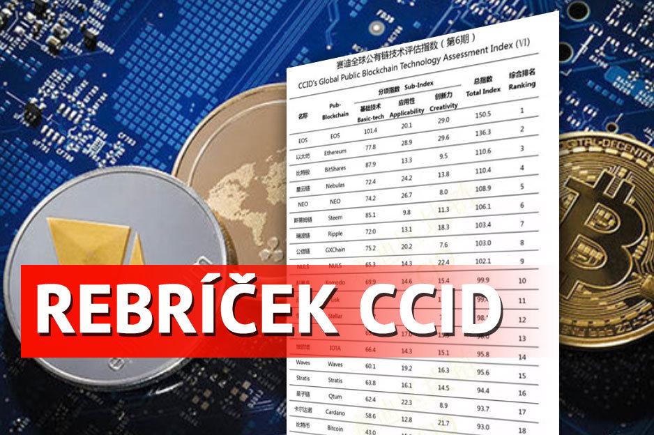 Rebríček CCID