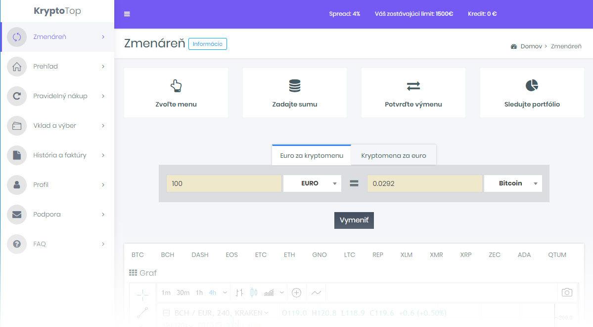 KryptoTOP - uživateľské rozhranie