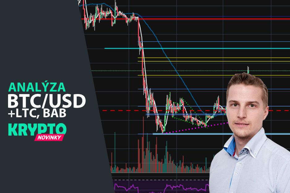 Analýza Bitcoin - Jakub Kraľovanský