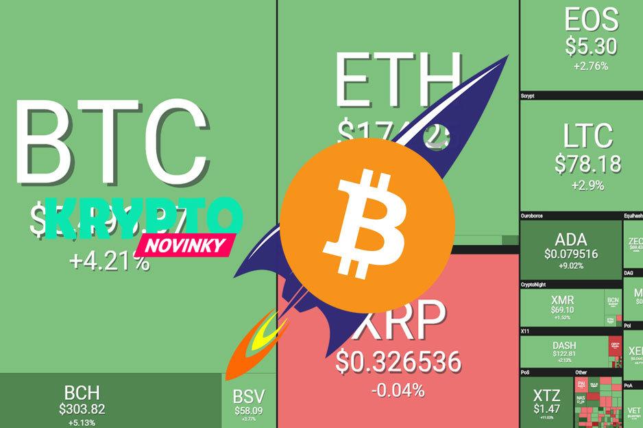 bitcoin-23-4-2019-cena