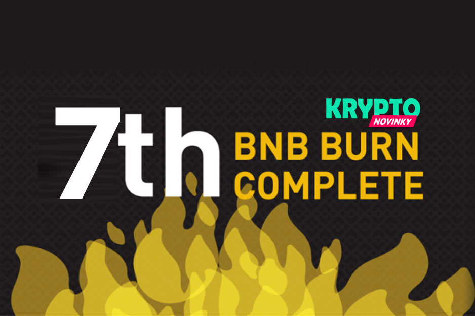 Coinburn kryptomeny Binance Coin