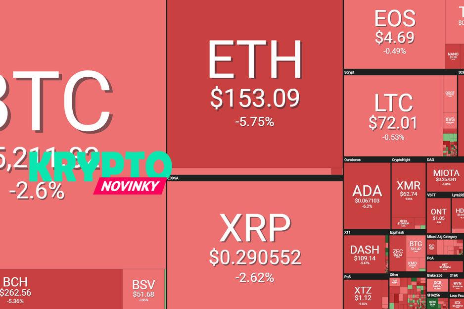ceny-bitcoin-altcoiny-26-4-2019