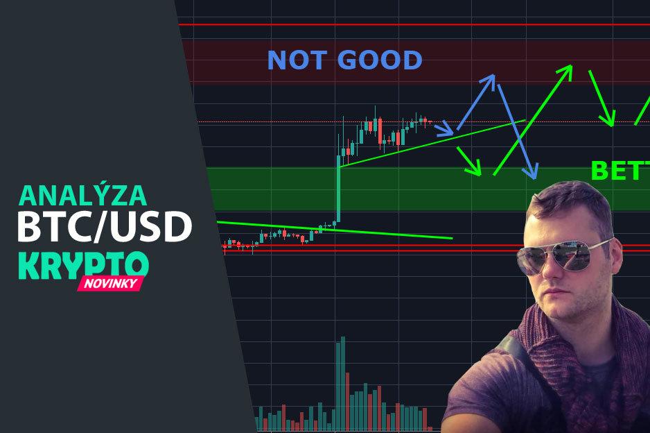 Technická analýza Bitcoin
