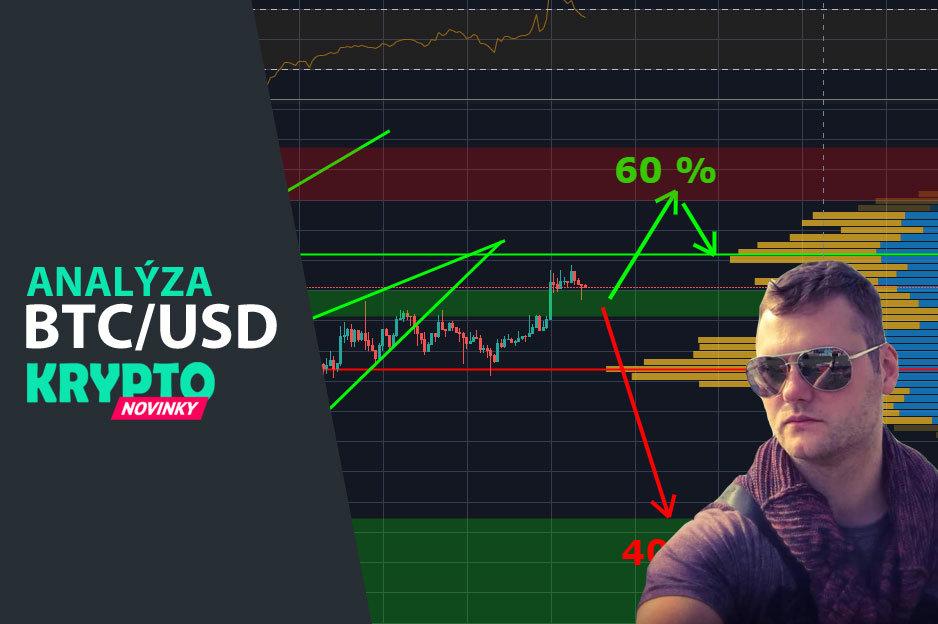 Technická analýza Bitcoin Jan Čuraj