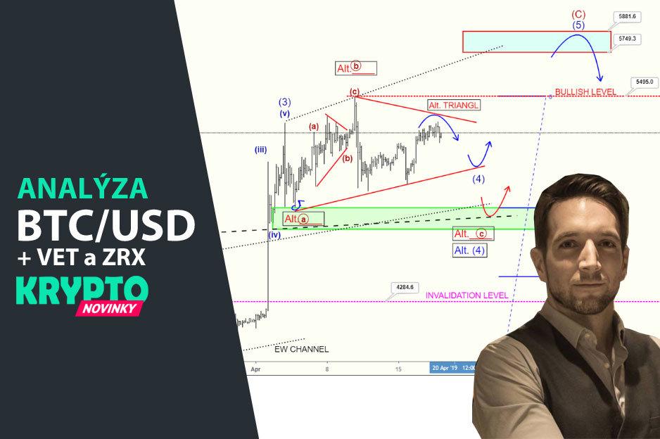 Marek Vaňha Bitcoin analýza