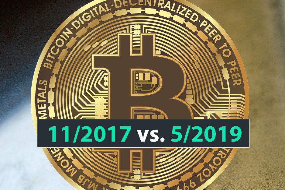 bitcoin-porovnanie