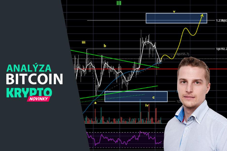 Jakub Kraľovanský - analýza Bitcoin