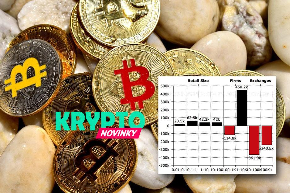 Štúdia Bitcoin