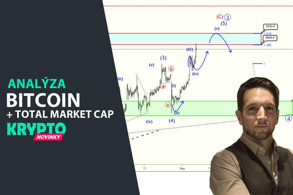 vanha-bitcoin-marketcap-analyza