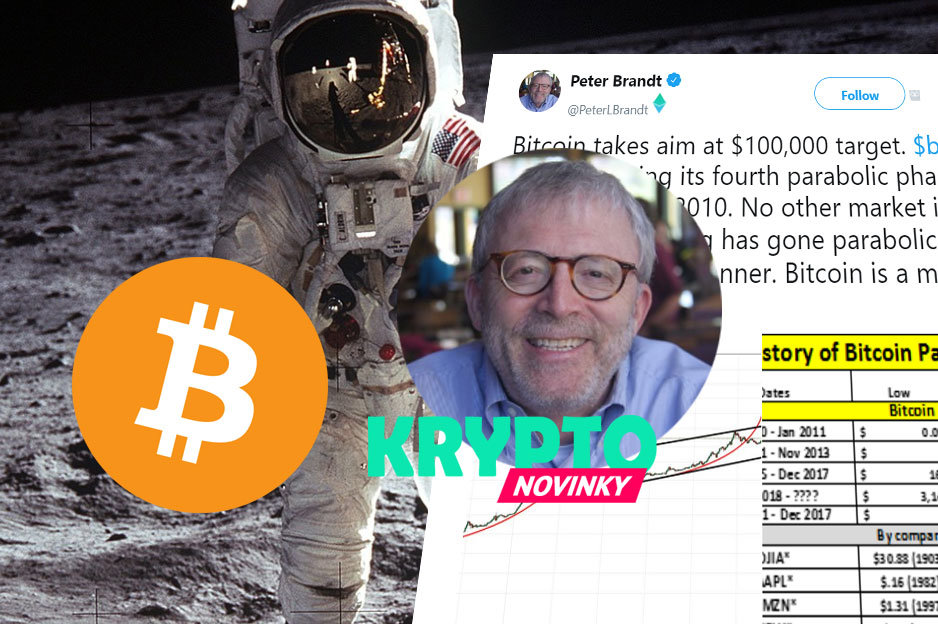 bitcoin-brandt