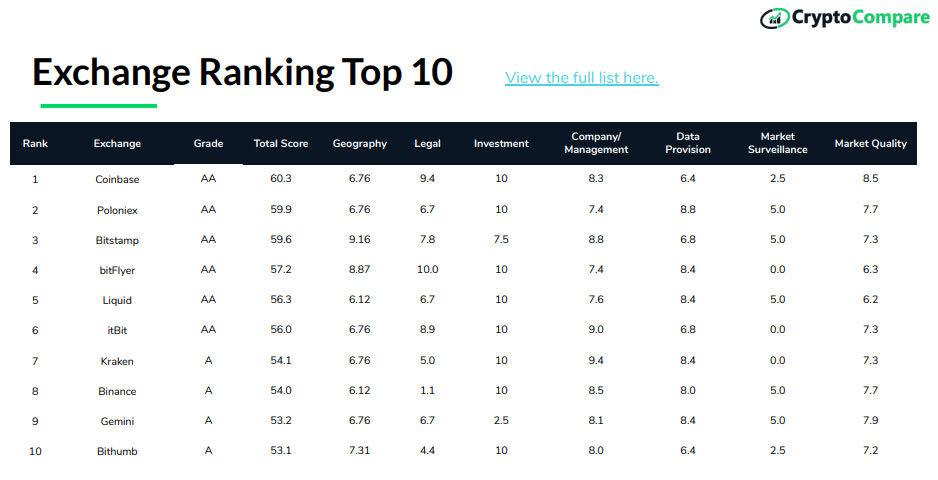 burzy-top10
