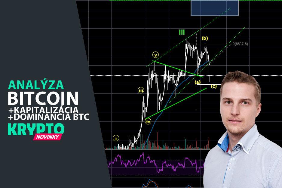 kralovansky-analyza-bitcoin