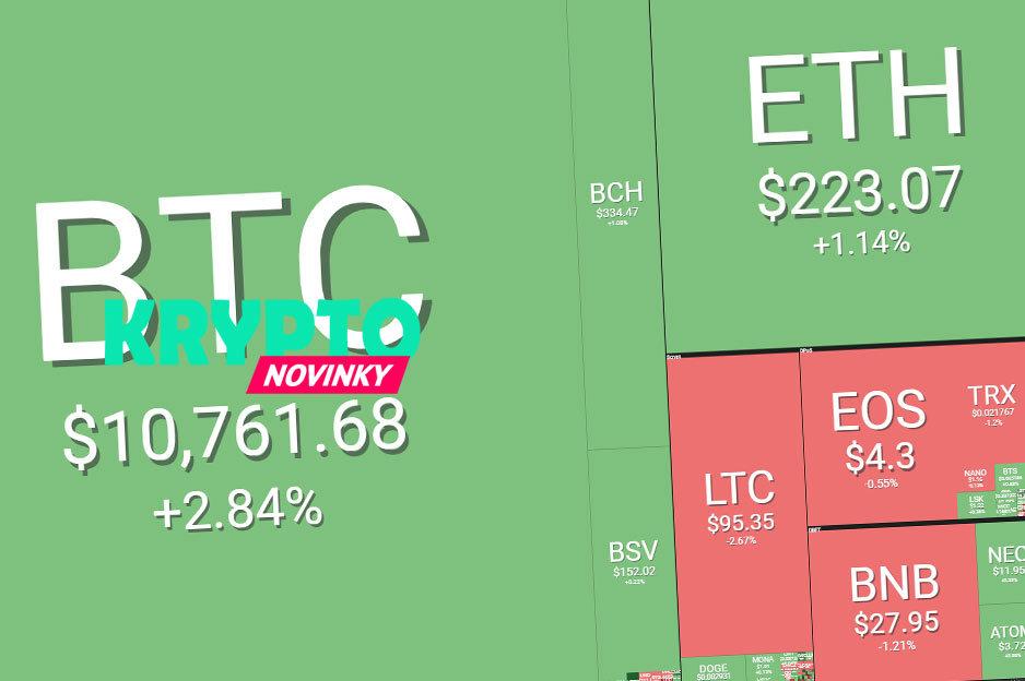 prehlad-trhu-bitcoin