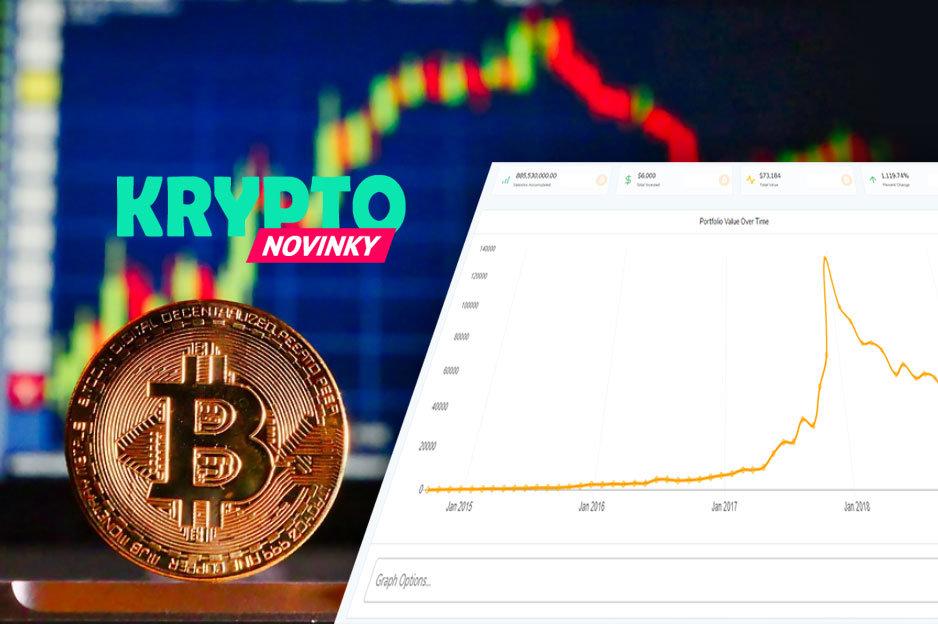 bitcoin-pravidelny-nakup-kryptomeny