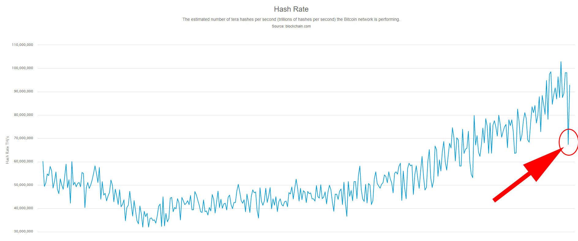 hashrate-bitcoin