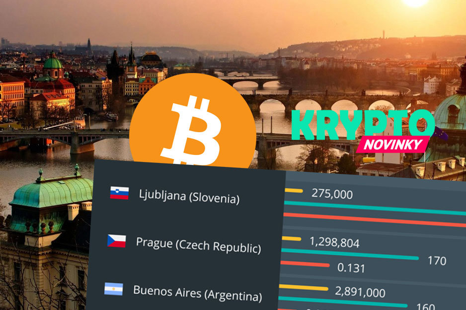 bitcoin-praha