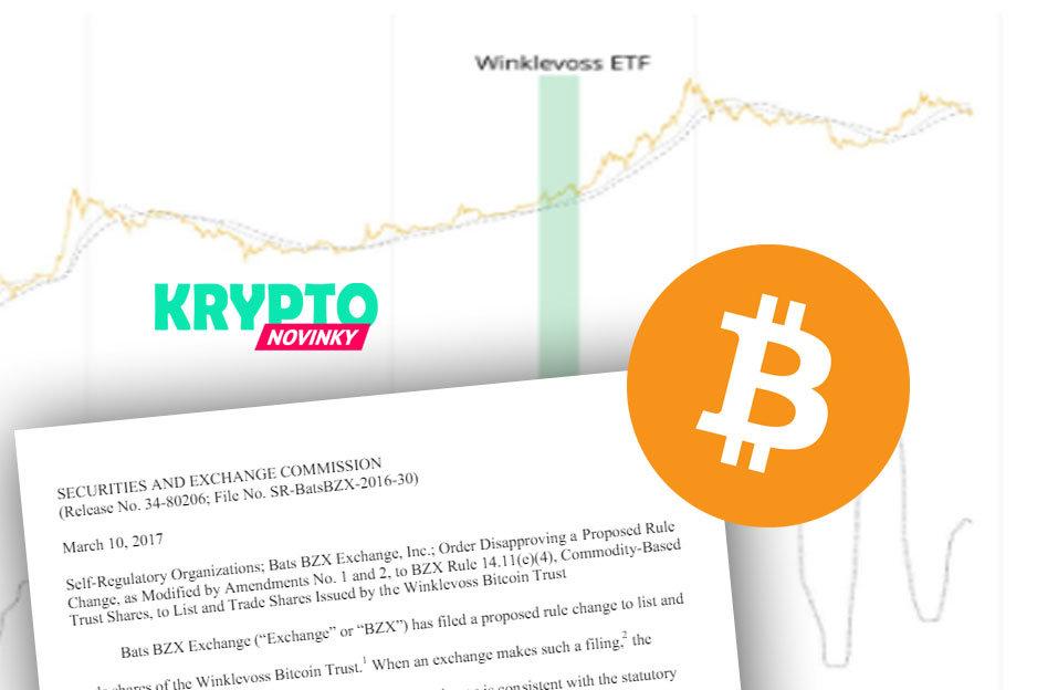Bitcoin ETF Winklevossovci 2017
