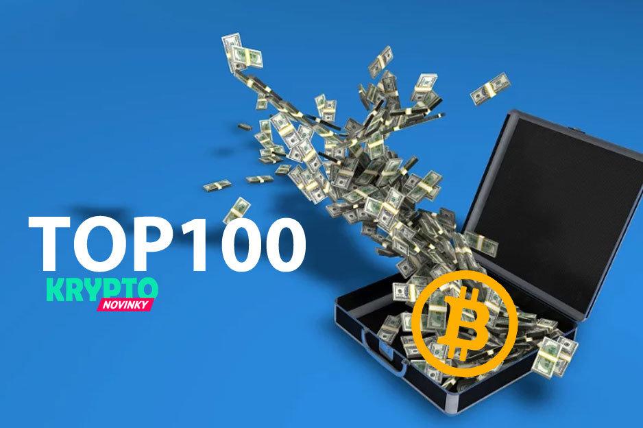 Top100 Fintech
