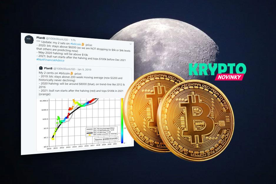 Bitcoin PlanB
