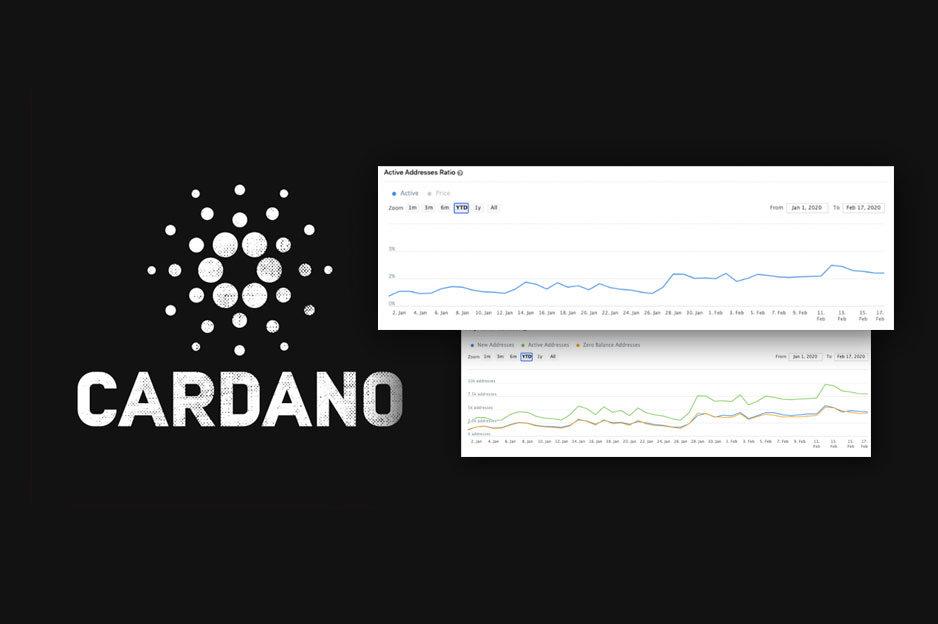 Cardano graf