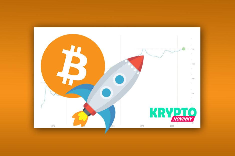Bitcoin NVT